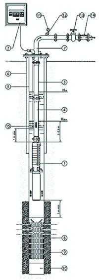 Схема расположения агрегата ЭЦВ в скважине  Насосы ЭЦВ (скважинные насосы )